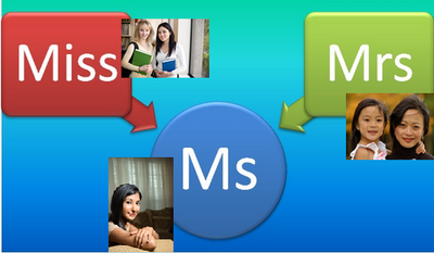 ms vs miss what are the differences enkivillage